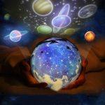 Rotating Planets Solar System