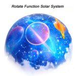Rotate Solar System